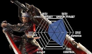 [Classe] Maître d'armes Blade10