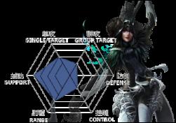 [Classe] Occultiste Necro10
