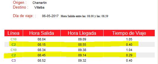 2017 - RUTA 07 GRUPO B - SÁBADO 6/5/2017. Collado Villalba - 9:00h. Chamar10