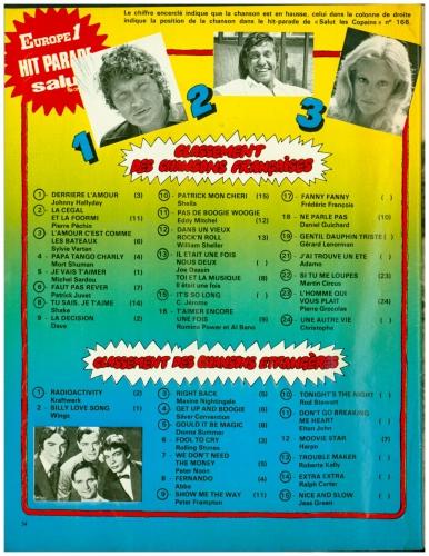 Discographie N° 64 L'AMOUR C'EST COMME LES BATEAUX 19760810