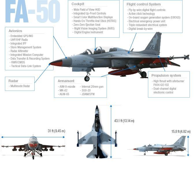 صفقه مقاتلات KAI T-50IQ للعراق .......متجدد  - صفحة 9 12932610