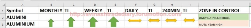 WEEKLY ANALYSIS AND TRADE SETUP- 19 MARCH 2017 Alu11