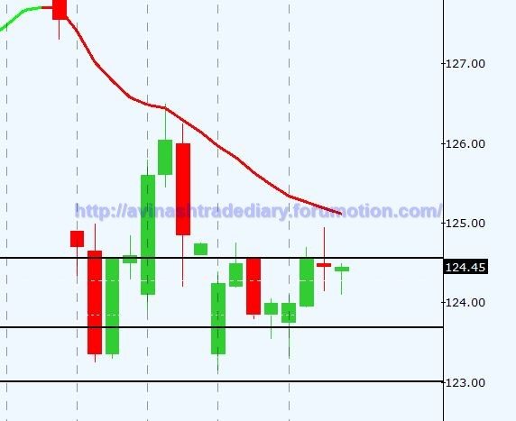 WEEKLY ANALYSIS AND TRADE SETUP- 19 MARCH 2017 Alu12