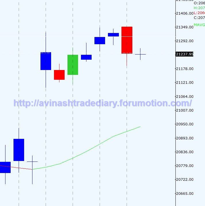 WEEKLY ANALYSIS AND TRADE SETUP- 19 MARCH 2017 Bnf17