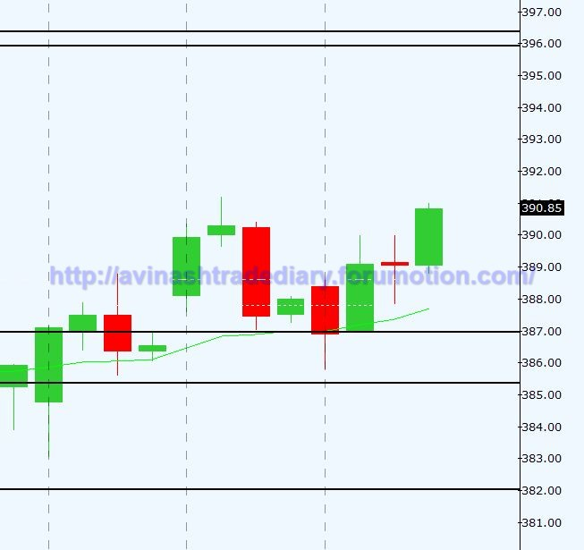 WEEKLY ANALYSIS AND TRADE SETUP- 19 MARCH 2017 Coper12