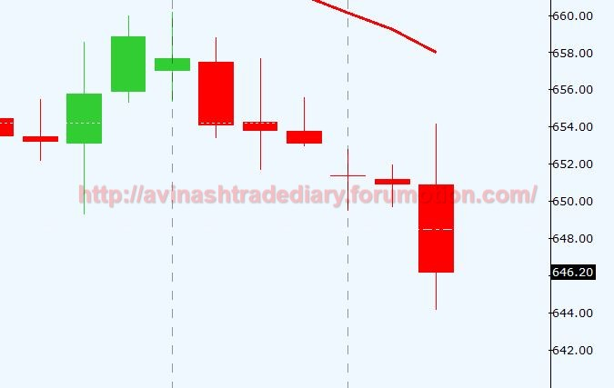 WEEKLY ANALYSIS AND TRADE SETUP- 26 MARCH 2017 Coper14