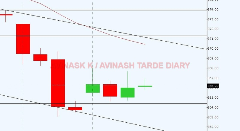 WEEKLY ANALYSIS AND TRADE SETUP- 16 APRIL 2017 Copper17