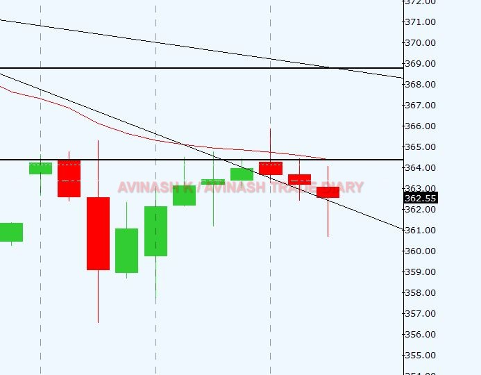 WEEKLY ANALYSIS AND TRADE SETUP- 23 APRIL 2017 Copr14