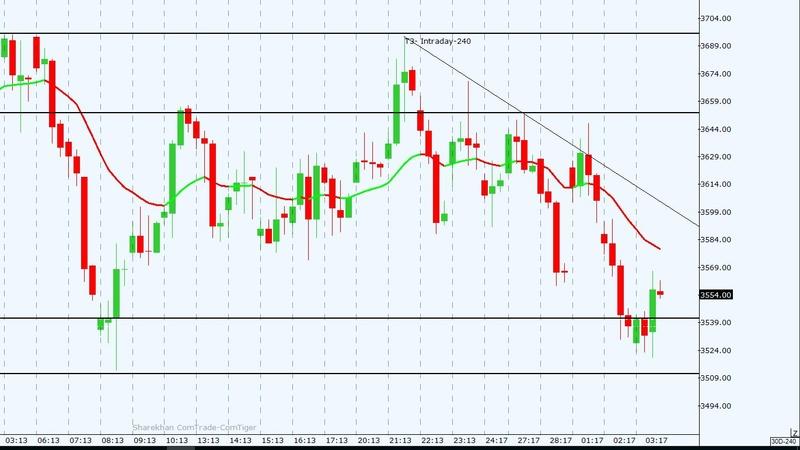 TRADE LOG OF CRUDE OIL Crude_16