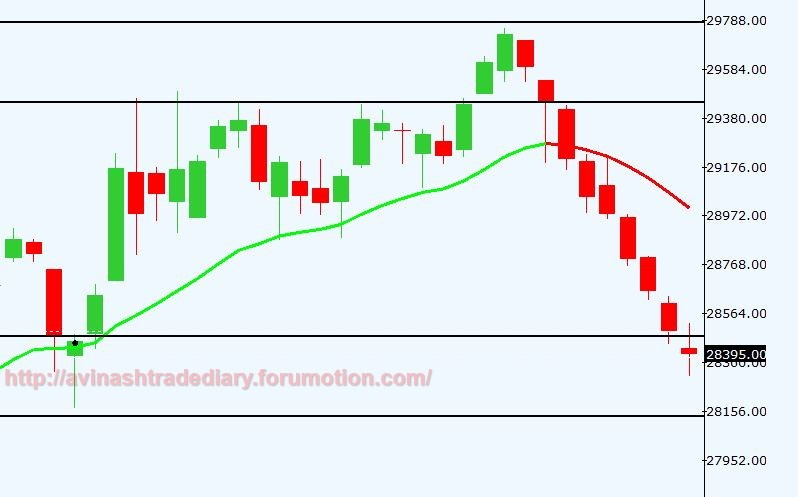 WEEKLY ANALYSIS AND TRADE SETUP- 12 MARCH 2017 Gold14