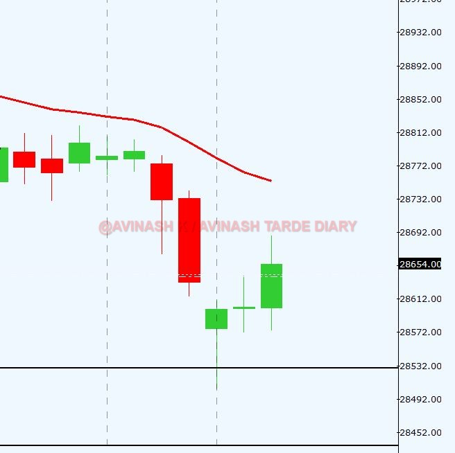 WEEKLY ANALYSIS AND TRADE SETUP- 2 APRIL 2017 Gold26