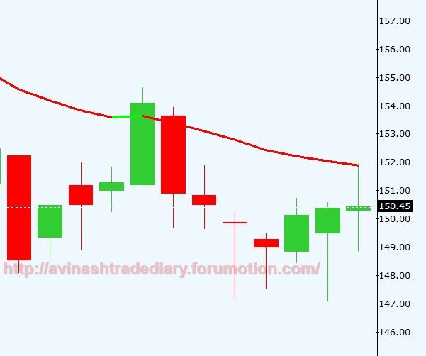 WEEKLY ANALYSIS AND TRADE SETUP- 12 MARCH 2017 Lead12