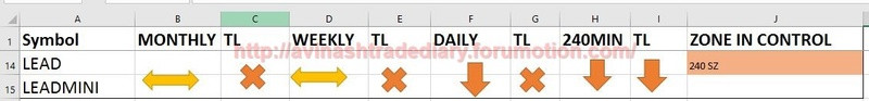 WEEKLY ANALYSIS AND TRADE SETUP- 19 MARCH 2017 Lead13
