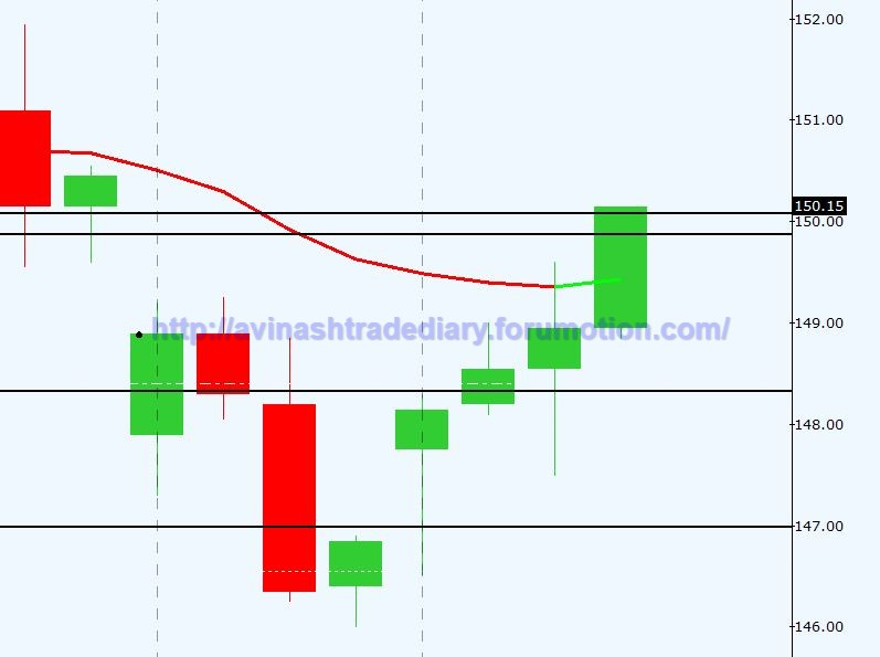 WEEKLY ANALYSIS AND TRADE SETUP- 19 MARCH 2017 Lead14
