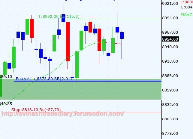 WEEKLY ANALYSIS AND TRADE SETUP- 12 MARCH 2017 Nf11