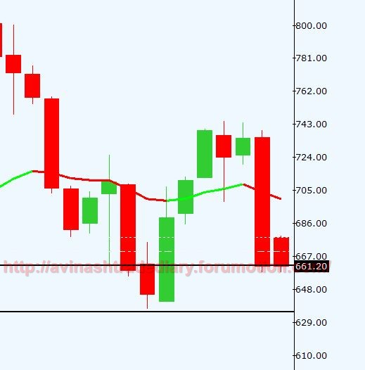 WEEKLY ANALYSIS AND TRADE SETUP- 12 MARCH 2017 Nickel14