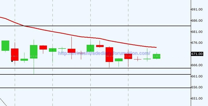 WEEKLY ANALYSIS AND TRADE SETUP- 19 MARCH 2017 Nickel15