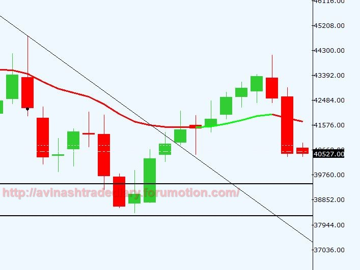 WEEKLY ANALYSIS AND TRADE SETUP- 12 MARCH 2017 Silver16