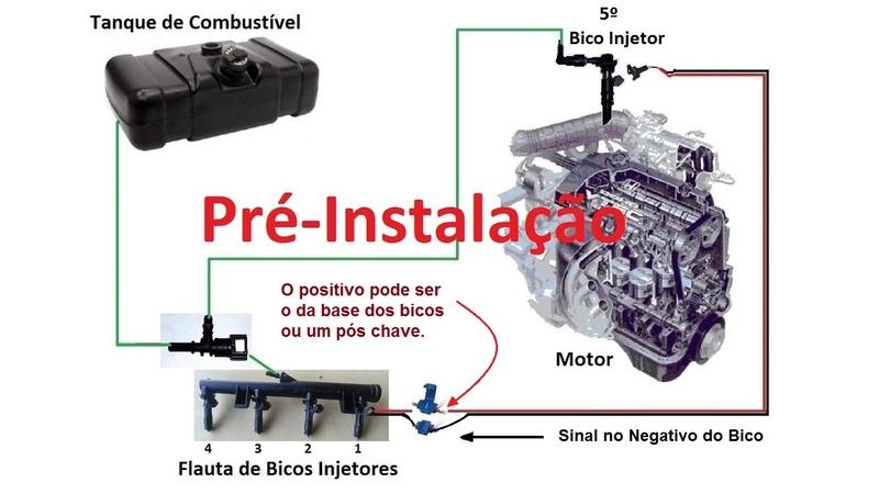 5º Bico, a evolução do sistema de Vapor de gasolina. 5cbico10