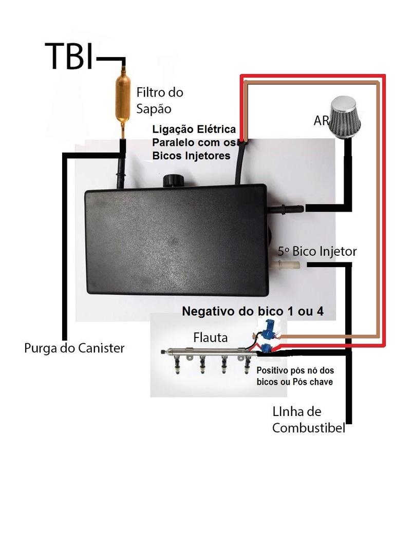 5º Bico, a evolução do sistema de Vapor de gasolina. 5cbico12