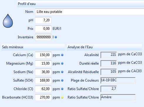 resultats analyse d'eau Profil10