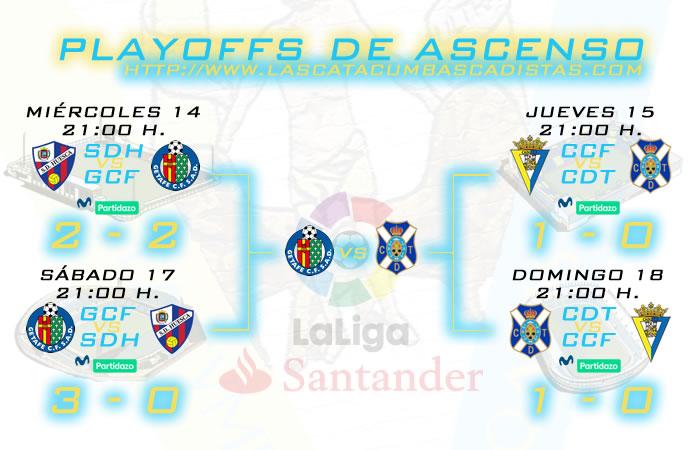 [PlayOFF - VUELTA] C.D. Tenerife - Cádiz C.F. - 18/06/2017 21:00 h. Playof13