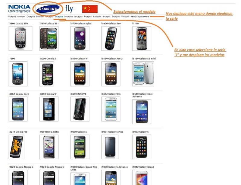 Como encontrar IC`s, resistencias, transmisores, etc en otros telefonos 2_onli11