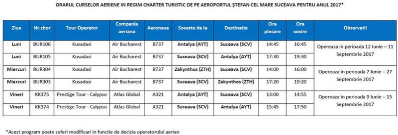 AEROPORTUL SUCEAVA (STEFAN CEL MARE) - STIRI - DISCUTII - Pagina 5 Img_5212