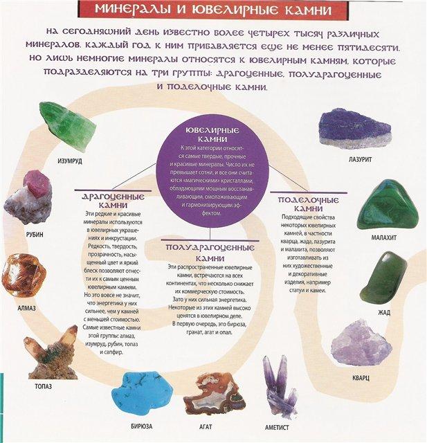 Минералы и ювелирные камни A60ecc10