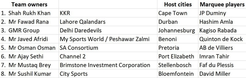 International Cricket Summer  - Page 2 Img_2023
