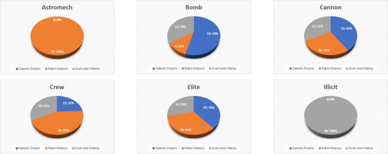 Großer Unterschied bei der Anzahl generischer Elite-Piloten? - Seite 2 Pilote10