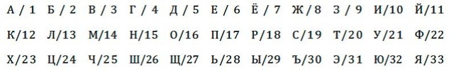 Центурия 8, катрен 66. O_210