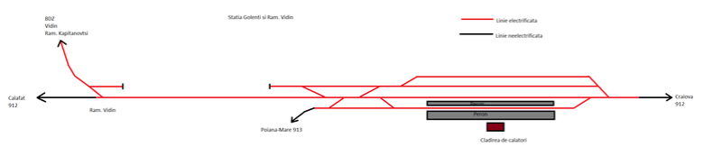 912 : Craiova - Golenti - (Calafat) - Vidin - Pagina 34 Statia14