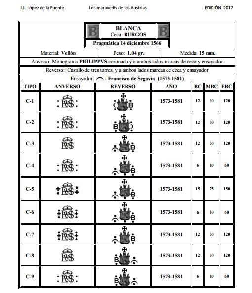 NOVEDAD EDITORIAL: LOS MARAVEDÍS DE LOS AUSTRIAS. Tipos y variantes, de De la Fuente Tosiri11