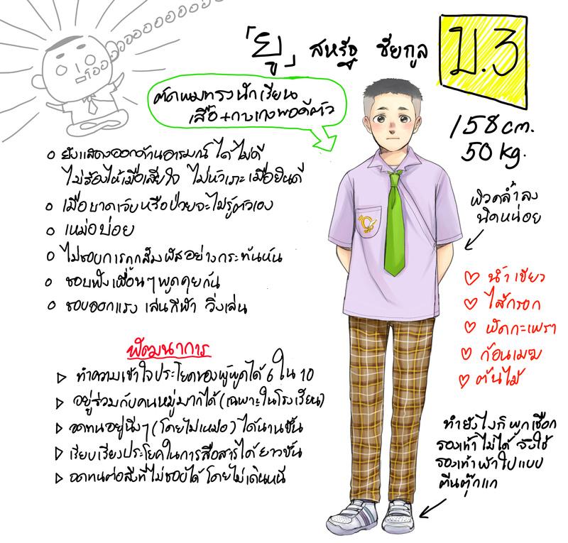 แบบฟอร์มการสมัคร QUAINT SCHOOL COMMU Carate10