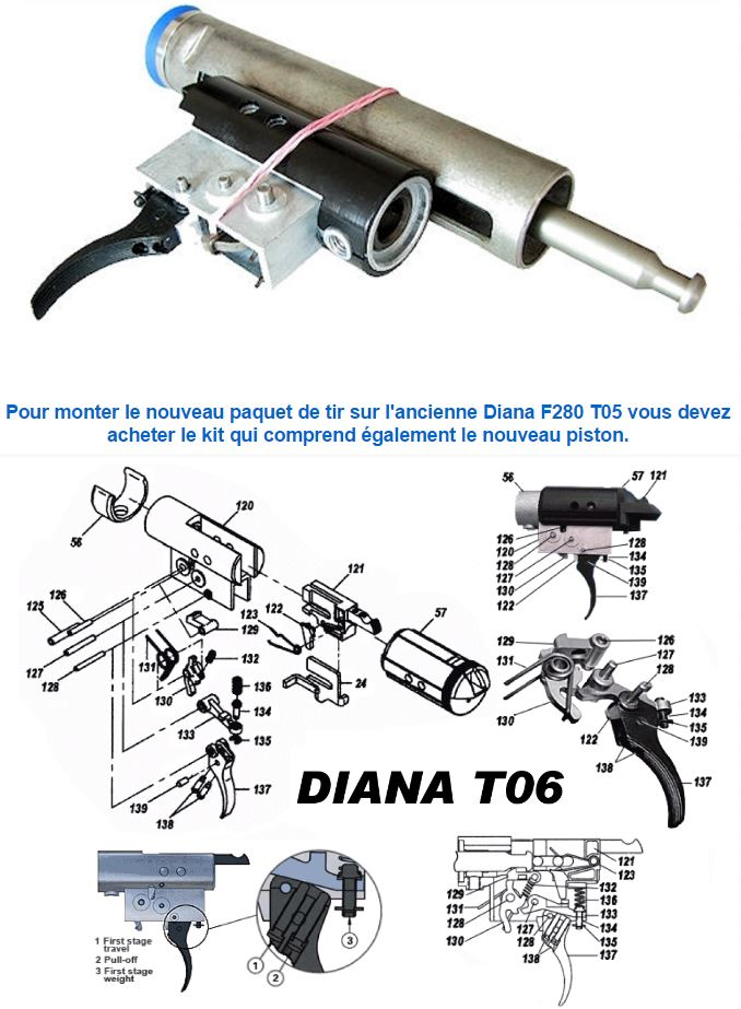 PROMO Carabine Swiss Arms TG-1, calibre 4.5 mm 99€ Captur18
