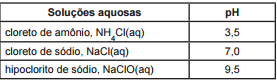 Uninorte pH Captur25