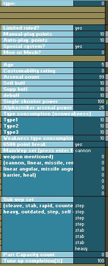 CosmicBreak fan-based tier assessment of Robos Jetkar10