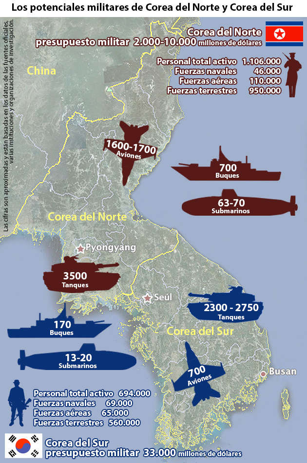 Tácticas militares de la República Democrática Popular de Corea en una guerra contra EE.UU. Una estrategia de represalias masivas contra los ataques de Estados Unidos - Han Suk Ho - año 1950 - Página 2 C211