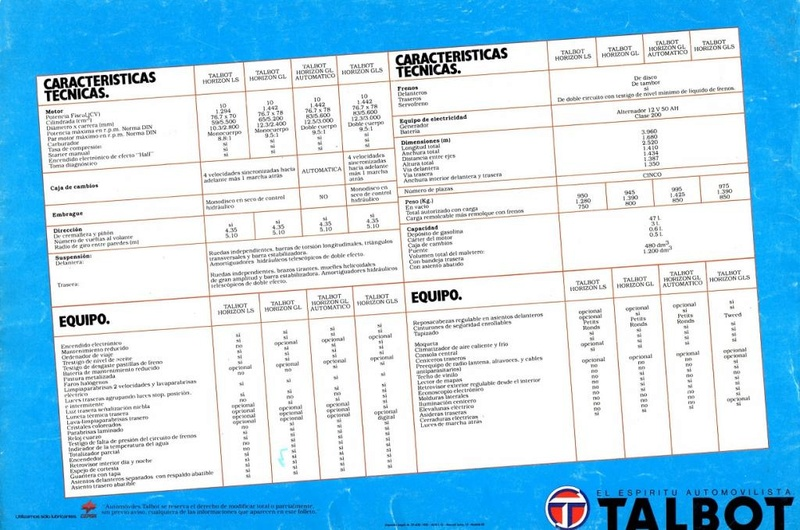 CATALOGO TALBOT HORIZON ESPAÑA 1981 Img16110