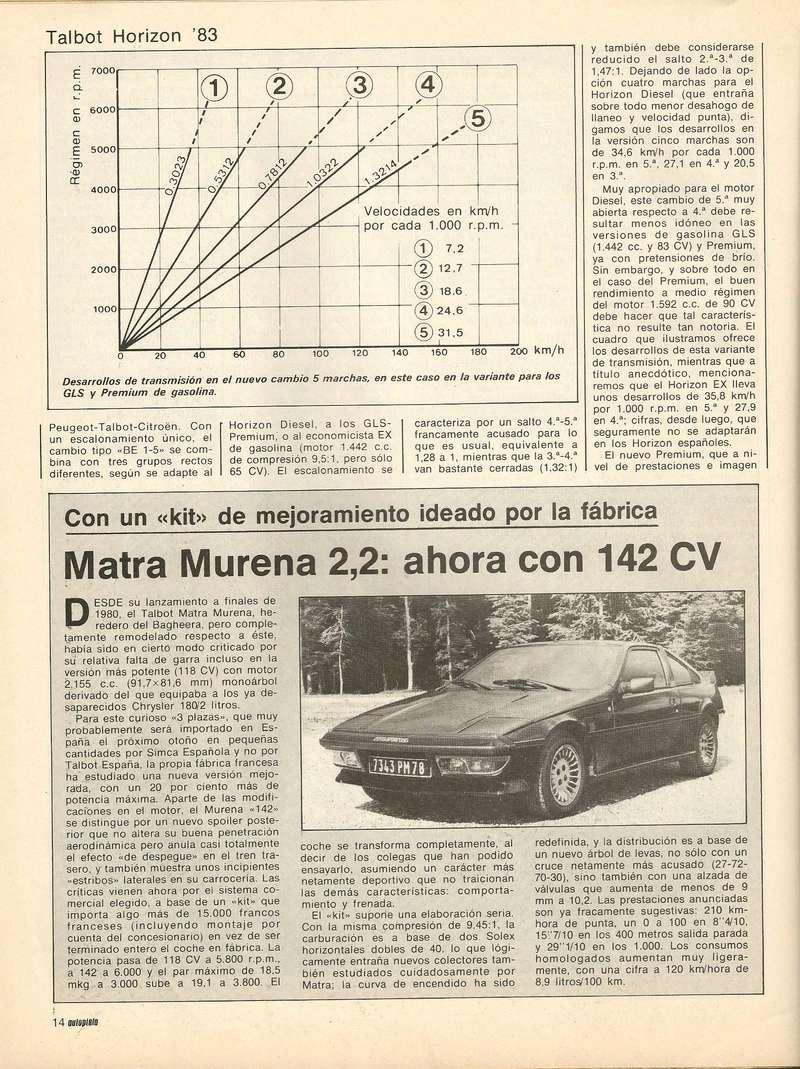 REVISTA AUTOPISTA 1983 Scan0029