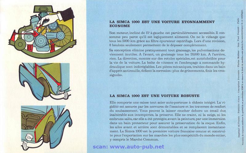 CATALOGO PRIMERO SIMCA 1000 AÑO 1962 EN FRANCES  Simca_44