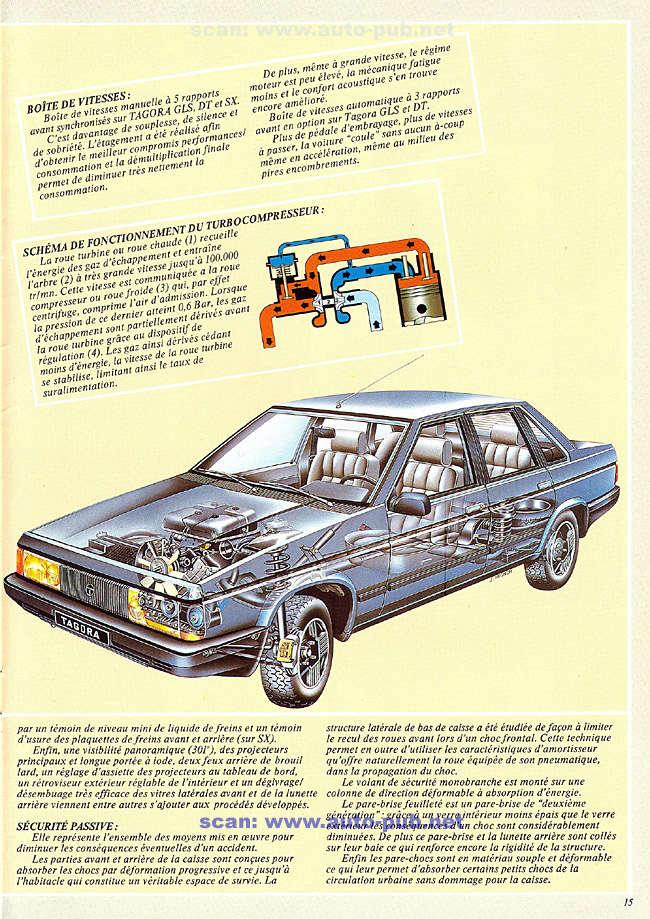 CATALOGO TALBOT TAGORA AÑO 1982 EN FRANCES  Tagora22