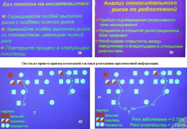 Контроль наследственных заболеваний у собак Control of Canine Genetic Disease Н.Масленникова 2314317