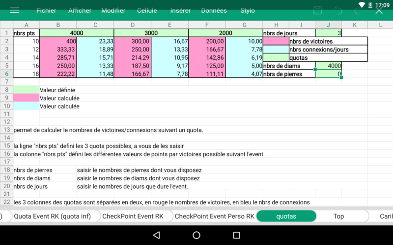 Fichier excel pour RK Wps_of24