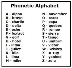 alphabet phonétique  Alphab10