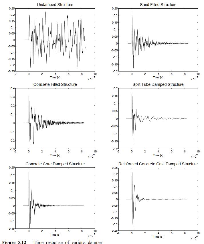 Réalisation petite fraiseuse CN 3 axes - Page 2 Graphe11