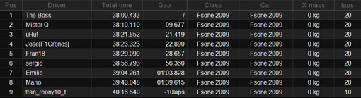 Gran Premio de China 2013 Carrer12