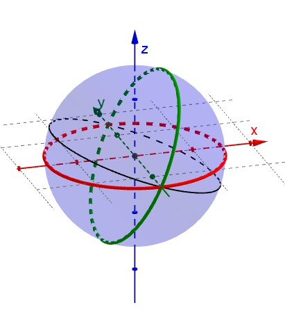 Problema urgenta pentru pasionatii de astronomie Inclin10
