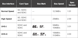 Comprendre et choisir sa carte MicroSD Tablae10